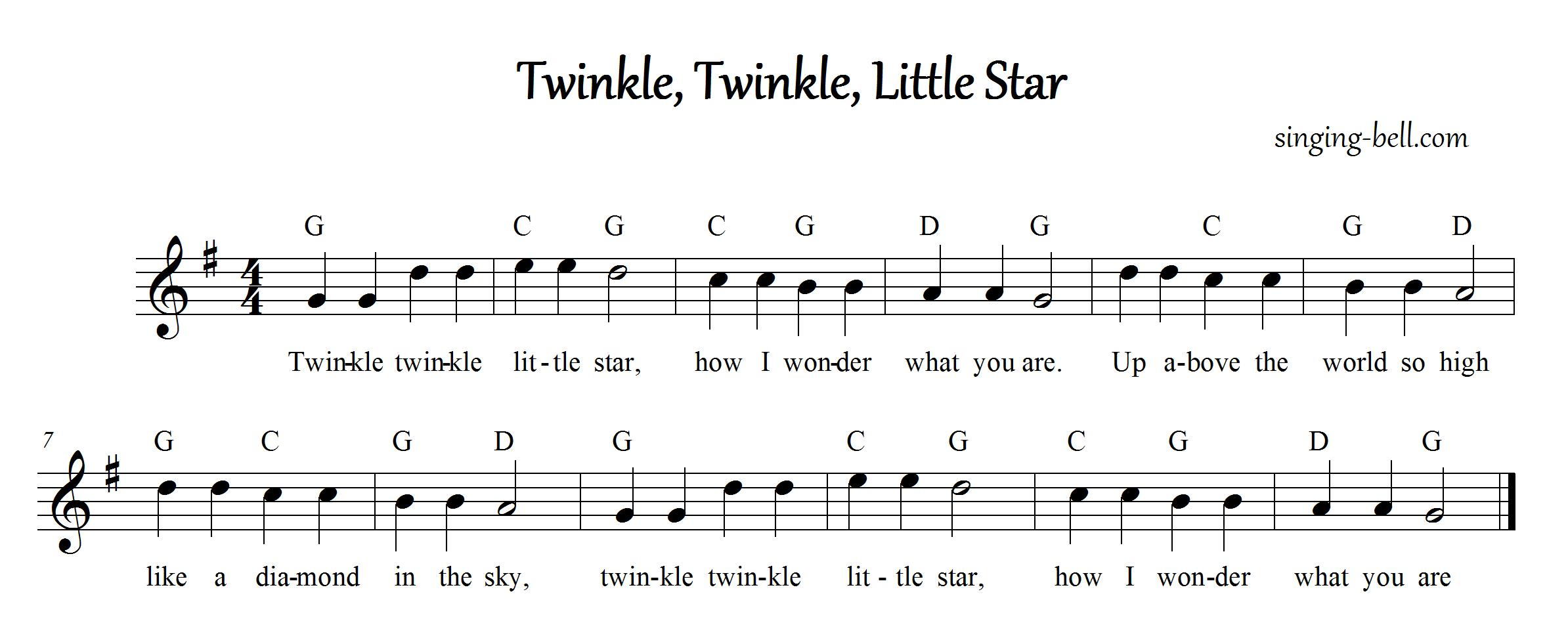 How to Play Twinkle Twinkle Little Star - Piano Notes