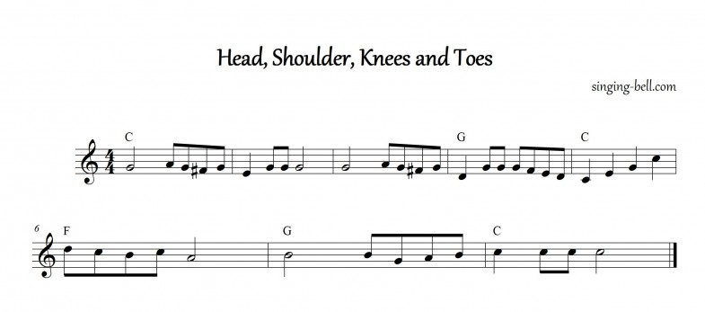 Head,Shoulder,Knees and Toes Instrumental Nursery Rhyme - Free Music Score Download (in C)