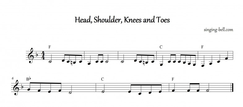 Head, Shoulder, Knees and Toes Instrumental Nursery Rhyme - Free Music Score Download (in F)