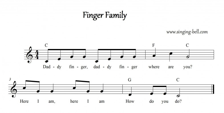 Finger Family_C Singing-Bell