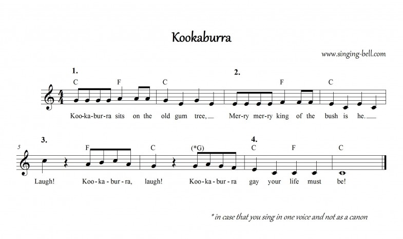 """Kookaburra"" Music Score with chords / sheet music"
