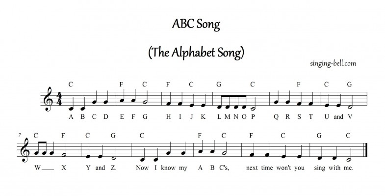 Alphabet Song Instrumental Nursery Rhyme - Free Music Score Download