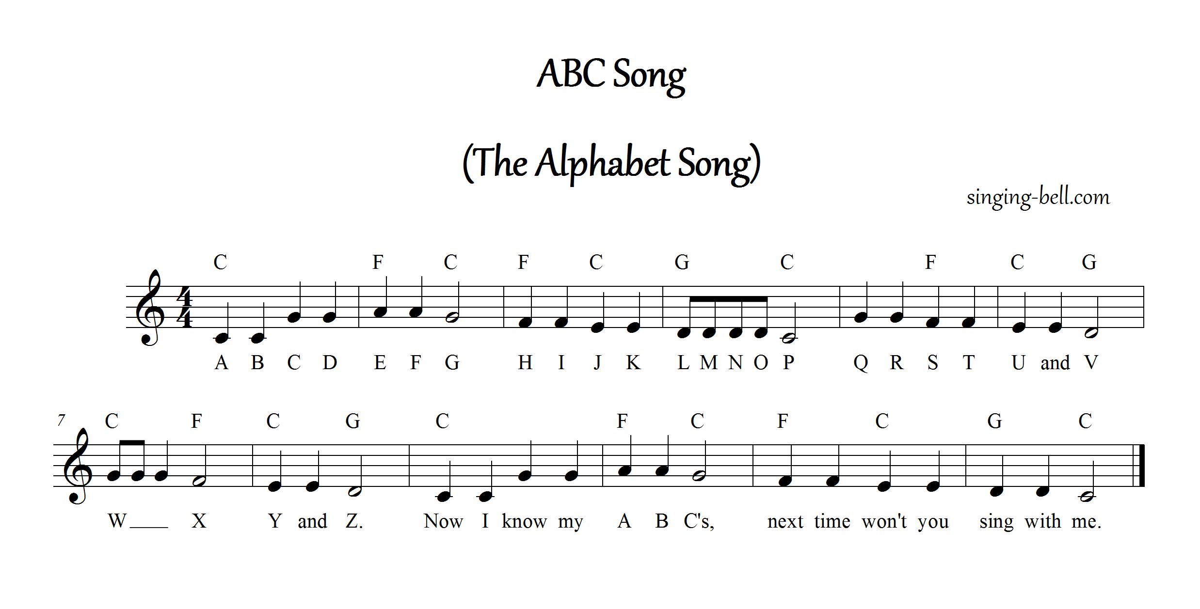 How to Play ABC Song - Notes, Chords, Activities