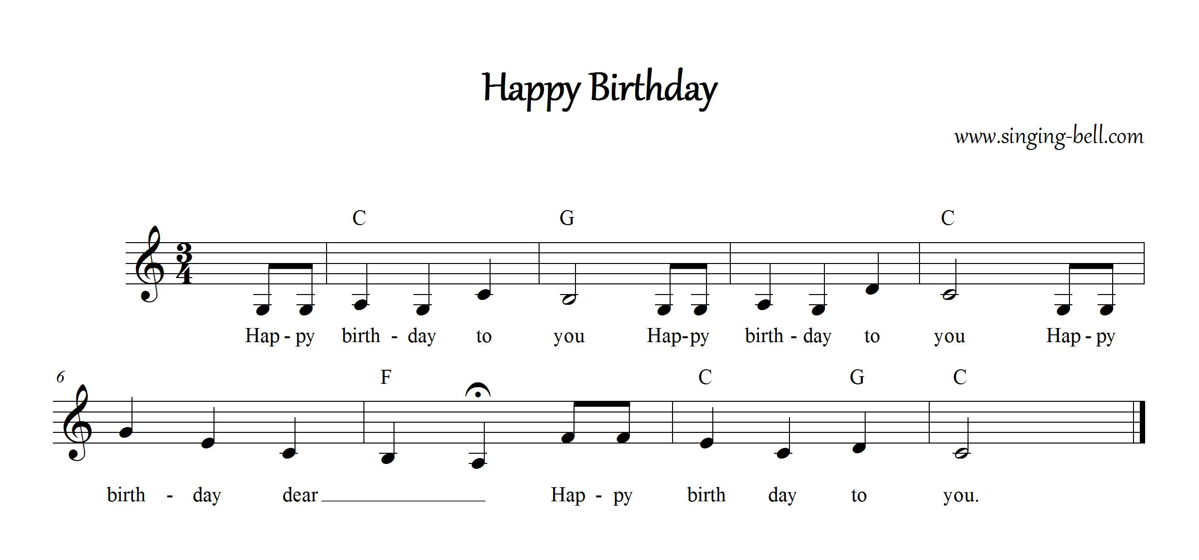 Happy Birthday to You | Free Karaoke mp3 Download