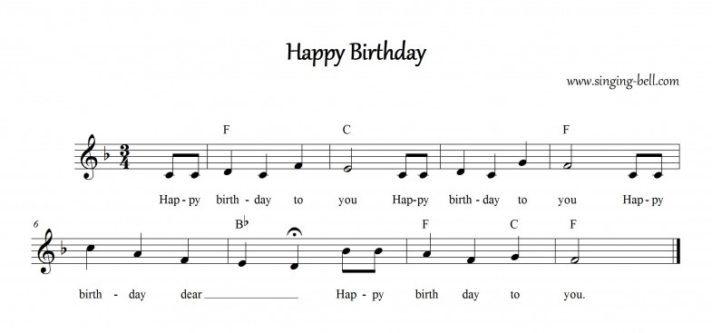 Happy Birthday Score (in F)