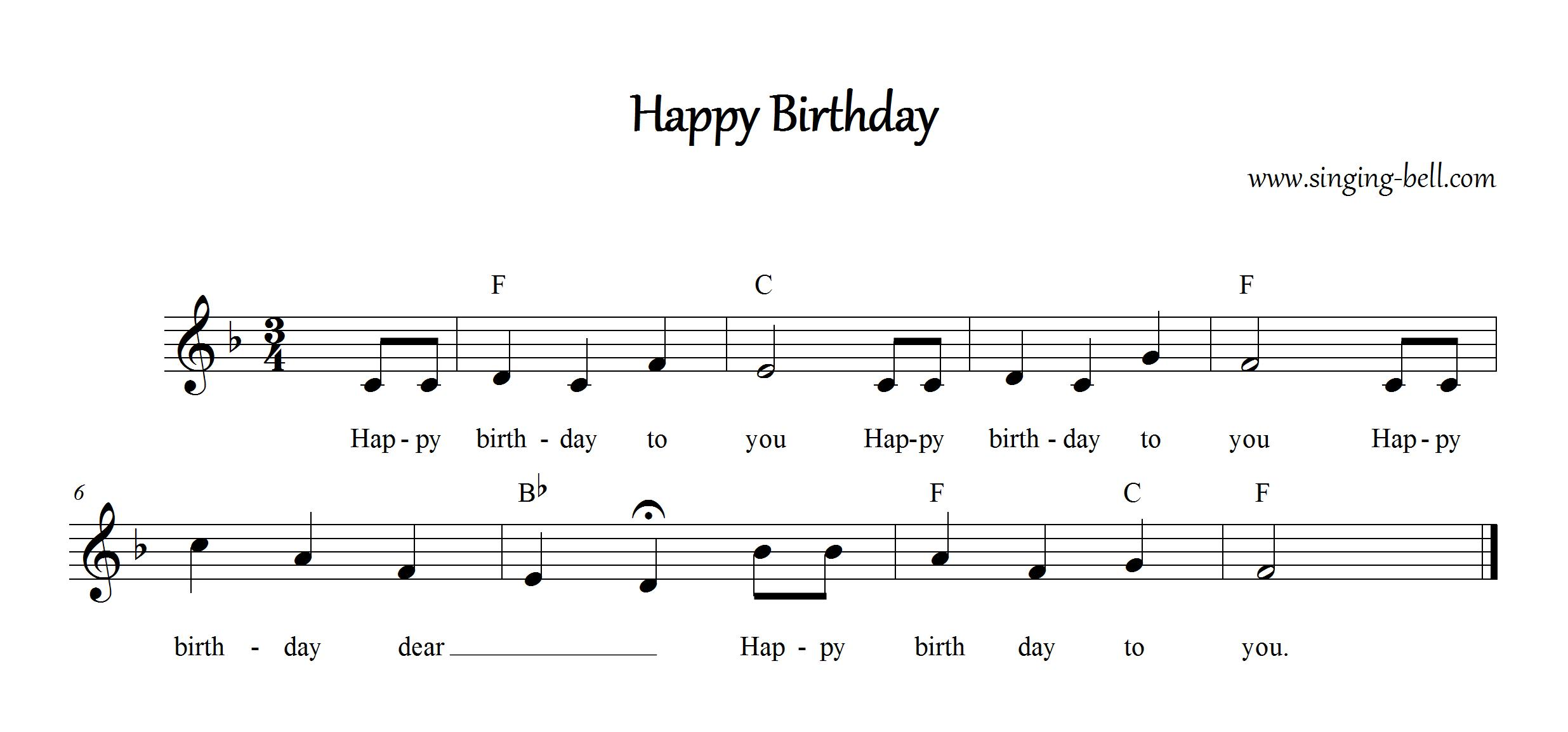 Free karaoke mp3 | Happy Birthday to You - Free Download
