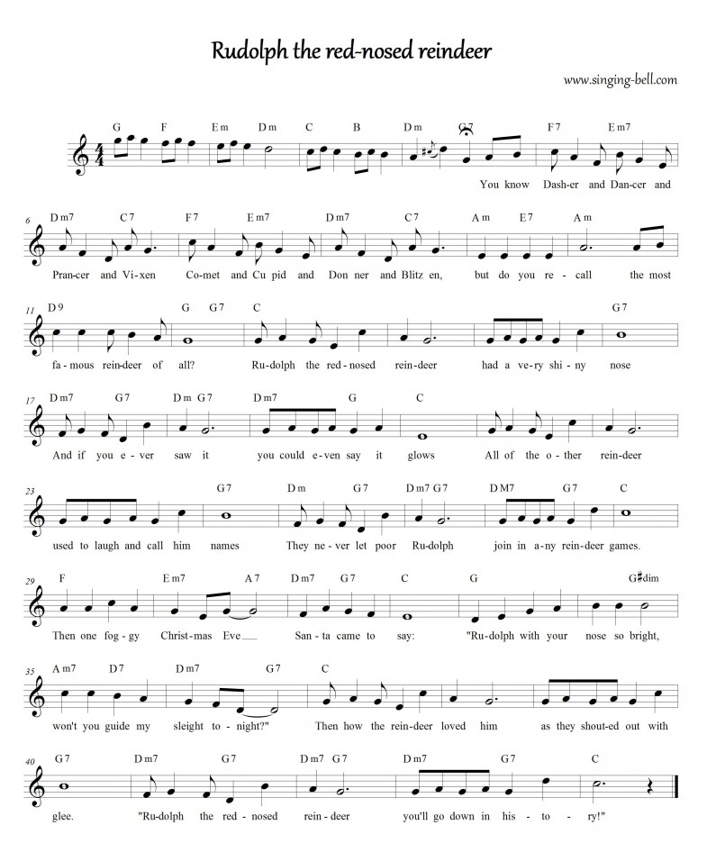 Rudolph, the red-nosed reindeer - Free Christmas music score download