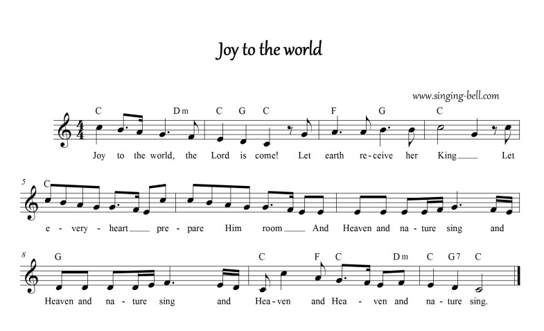 Joy to the world - Christmas Music Score (in C)