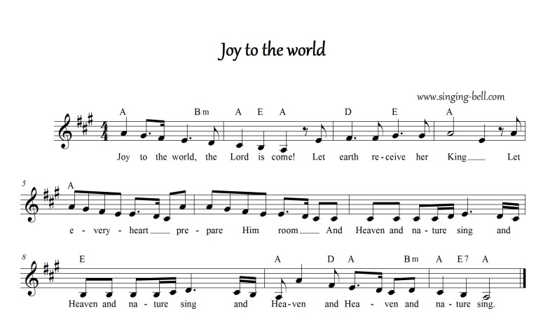 Joy to the world - Christmas Music Score (in A)