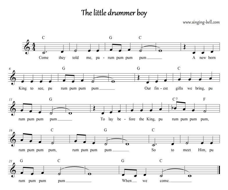 Little Drummer Boy - Christmas Music Score (in C)