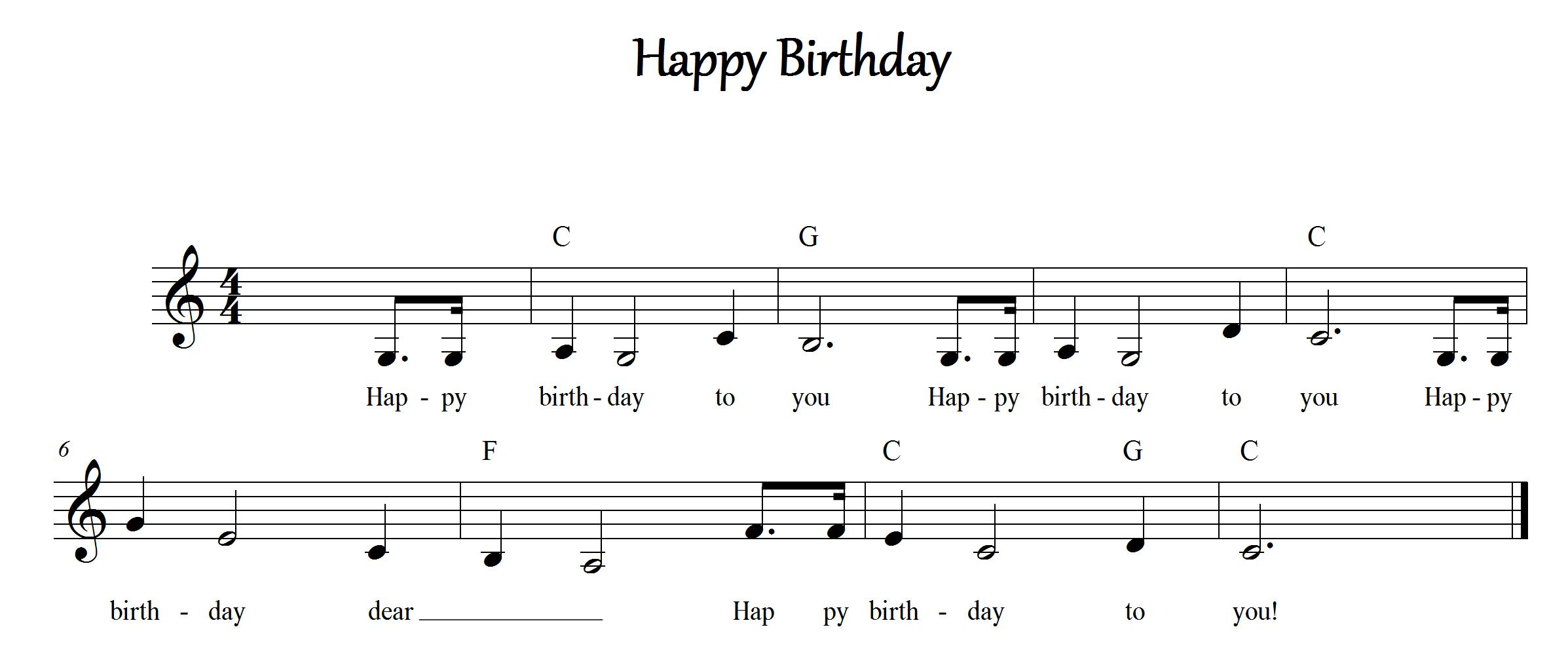 Happy Birthday Score (in C - 4/4 Version)