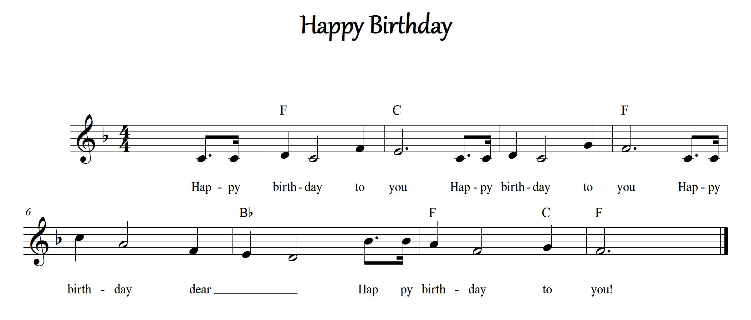 Happy Birthday Score (in F - 4/4 Version)